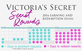 victorias secret rewards 2016 dates