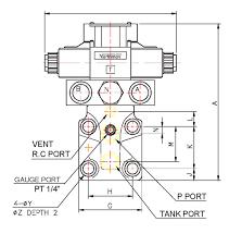 hiniker snow plow wiring schematic wiring diagram for you • northman solenoid wiring schematic 34 wiring diagram hiniker snow plow wiring diagram pdf hiniker scoop plow