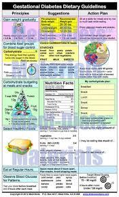 Gestational Diabetes Food Chart Pin On Gestational Diebties