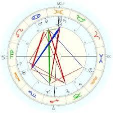 Shakira Birth Chart Gayet Julie Astro Databank