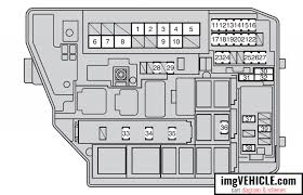 toyota corolla fuse box wiring diagram data schema toyota corolla 1999 fuse box radio at 1999 Toyota Corolla Fuse Box