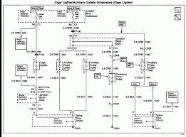 2001 chevy silverado wiring diagram & awesome 2001 chevy malibu 2001 gmc radio wiring diagram at 2001 Chevy Silverado 1500 Radio Wiring Diagram
