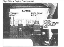 kia sportage x fuel pump fuse location kia ifixit block image
