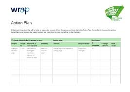 Action Plan Template Your Business Is Food Manufacturing Template Action Plan