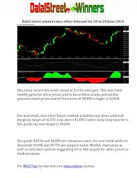 Dalal Street Winners Mcx Silver Weekly Forecast For 20 To 24