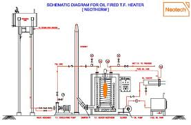 fuel fired thermic fluid heater oil fired thermic fluid heater technical specifications
