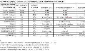 Dometic Replacement Chart Refrigerator Sizing Chart Compage Co