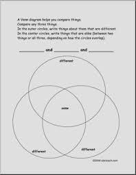 How To Use A Triple Venn Diagram Venn Diagram Form Triple Abcteach