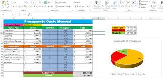 El Presupuesto Ejemplos Y Formatos Descarga Gratis Milformatos Com