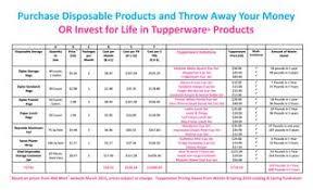 Disposable Vs Tupperware Products Comparison Chart Rev June