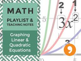 graphing linear and quadratic equations playlist and teaching notes