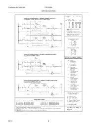 parts for frigidaire ffecls cooktop com 06 wiring diagram parts for frigidaire cooktop ffec3025ls1 from com