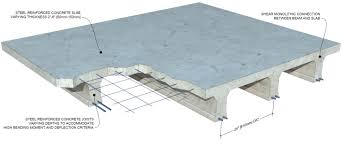 insul deck insulated concrete forms for floors roofs and tilt up achieve design objectives