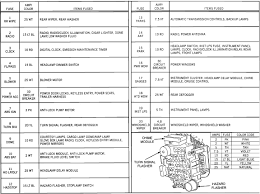 jeep cherokee 1989 fuse panel diagram relay box diagram needed