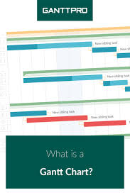 The Ultimate Guide To Gantt Charts Everything About The