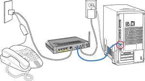u verse home wiring diagram images ethernet wiring home wiring diagrams pictures wiring