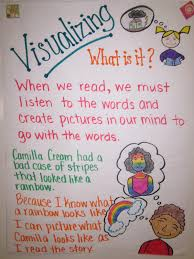 reading comprehension strategies visualization