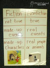 Fiction Vs Nonfiction Anchor Chart Reading Squarehead Teachers Page 6