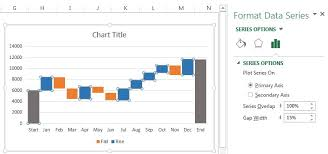Stacked Waterfall Chart Excel 2016 How To Create A Waterfall Chart In Excel And Powerpoint