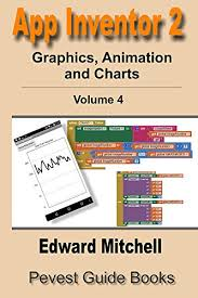Inventors And Their Inventions Chart App Inventor 2 Graphics Animation And Charts