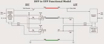 how does usb type c handle reverse polarity electrical source pot link