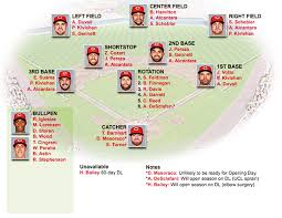 Starting Rotation Woes Hurt Reds Again The Tribune The