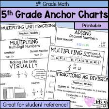 Eureka Anchor Charts Worksheets Teaching Resources Tpt