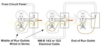 how to wire an outlet in series diagram wirdig how to replace a worn out electrical outlet part 1