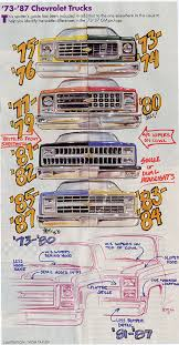 electrical diagrams chevy only page 2 truck forum readingrat net 87 Chevy Wiring Diagram difference between gmc and chevy difference between 2018 2019, wiring diagram 87 chevy wiring diagram air conditioning