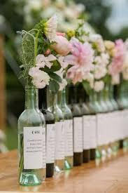 Decoration Plans For Wedding Tables Wedding Ideas