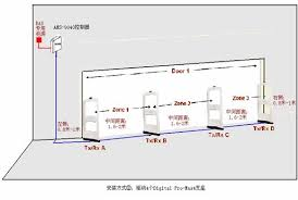 digitalpro max4®(数字加强型) _detection system 先讯科技 先讯美资 Sensormatic Wiring Diagram drive 4 digital pro max4 pedestals, installation diagram as the picture shown in figure 3 Basic Electrical Schematic Diagrams