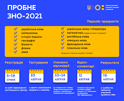 Скачати завдання та відповіді ви можете за наступними посиланнями Probne Zno 2021 Za Tizhden Zareyestruvalosya Ponad 13 Tisyach Osib Ministerstvo Osviti I Nauki Ukrayini