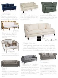 furniture style guide. Sofadescriptions Furniture Style Guide