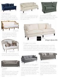 sofadescriptions