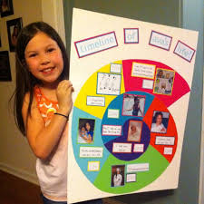 Sample Personal Timeline Classy Ava's Super Creative Timeline Of Her Life We Created For Her