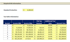 paycheck taxes calculator 2015 excel template tax liability estimator