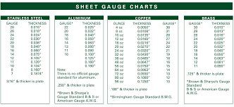 Copper Gauge Chart Pin By Shane Beall On Jewelry Tips Steel Sheet Metal