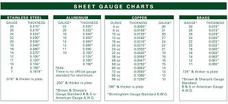 Aluminum Sheet Gauge Chart Pin By Shane Beall On Jewelry Tips Steel Sheet Metal