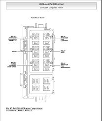 2008 jeep patriot fuse box jeep wiring diagrams for diy car repairs diagrama de fusibles jeep patriot at Jeep Patriot Fuse Box
