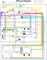 electric wiring diagram house   wiring diagrams and schematicshouse wiring diagram second floor and bat diagrams electrical
