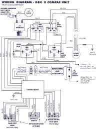 vintage car wiring diagram vintage auto wiring diagram schematic vintage car wiring diagram basic vintage home wiring diagrams on vintage car wiring diagram