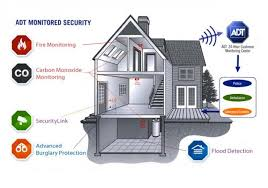 security camera system wiring diagram images alarm systems for buildings wireless wiring diagram