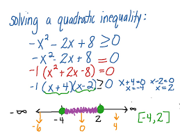 most viewed thumbnail solving a quadratic inequality