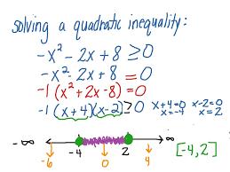 solving a quadratic inequality negative in front math quadratic inequalities showme
