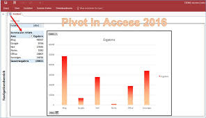 Einbinden Von Pivot Auswertungen Unter Access 2016