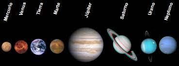 Tema 3 Los Ocho Planetas Cnamvv