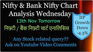 Yahoo Finance Nifty Technical Chart Banknifty Nifty Chart Analysis Tomorrow 13 Nov Nifty Bank Intraday Levels