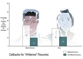 produce resumes minorities who whiten job resumes get more interviews hbs