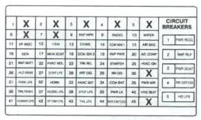 2010 cadillac escalade fuse box 06 cts location 2011 dts o wiring full size of 2008 cadillac sts fuse box 06 dts 1966 diagram auto genius wiring instrument