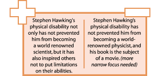 "thesis and support in the persuasive essay english i writing  graphic showing good thesis statement ""stephen hawking s physical disability has not prevented him from"